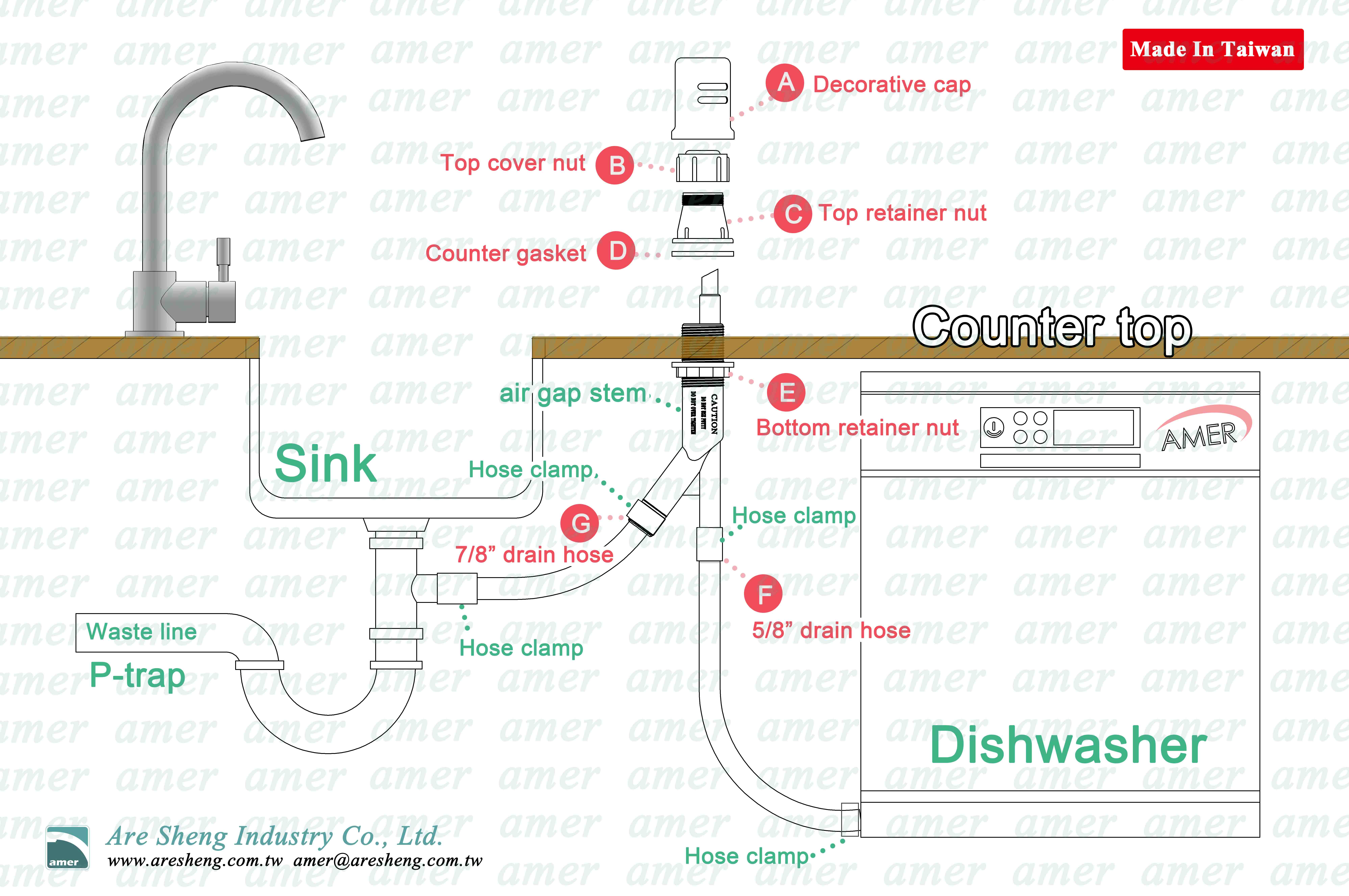 How To Install A Dishwasher Air Gap