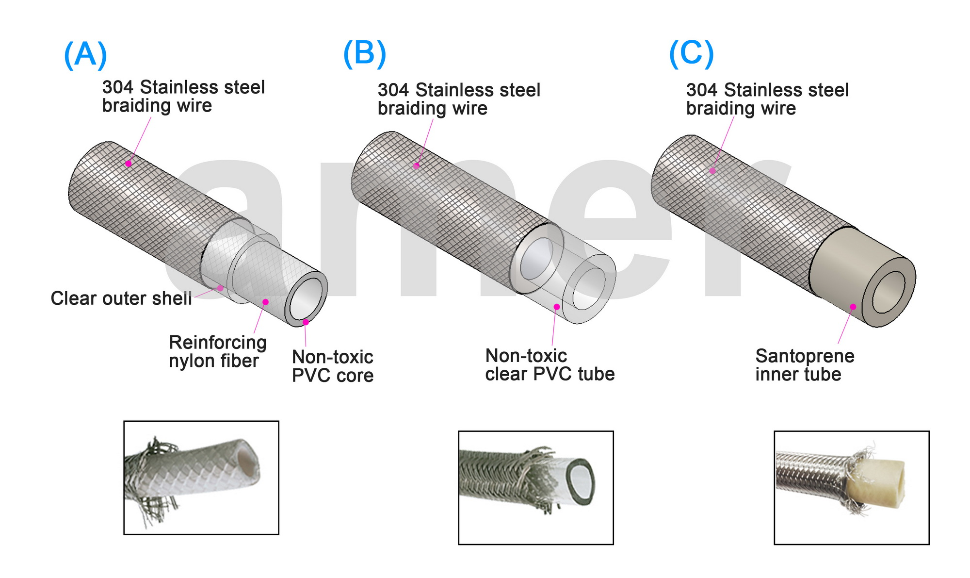 drawing PVC inner tube of water supply line