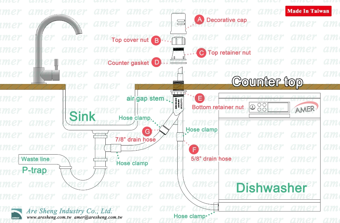 Where is the air gap on your kitchen sink?