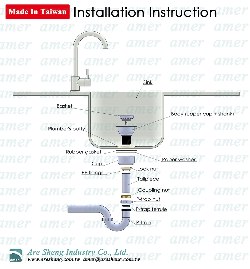 Kitchen sink strainer installation illustration