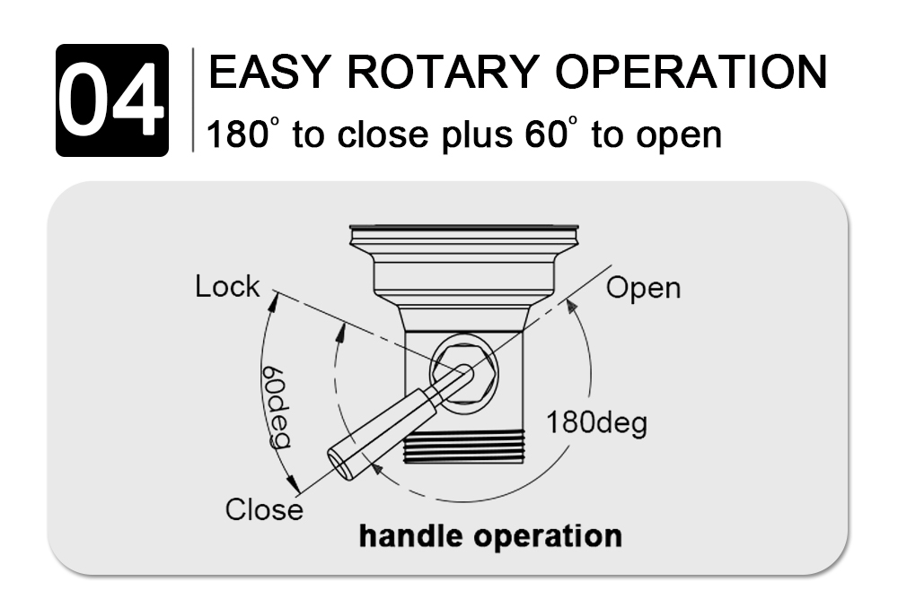 handle operation- waste valve-no oveflow