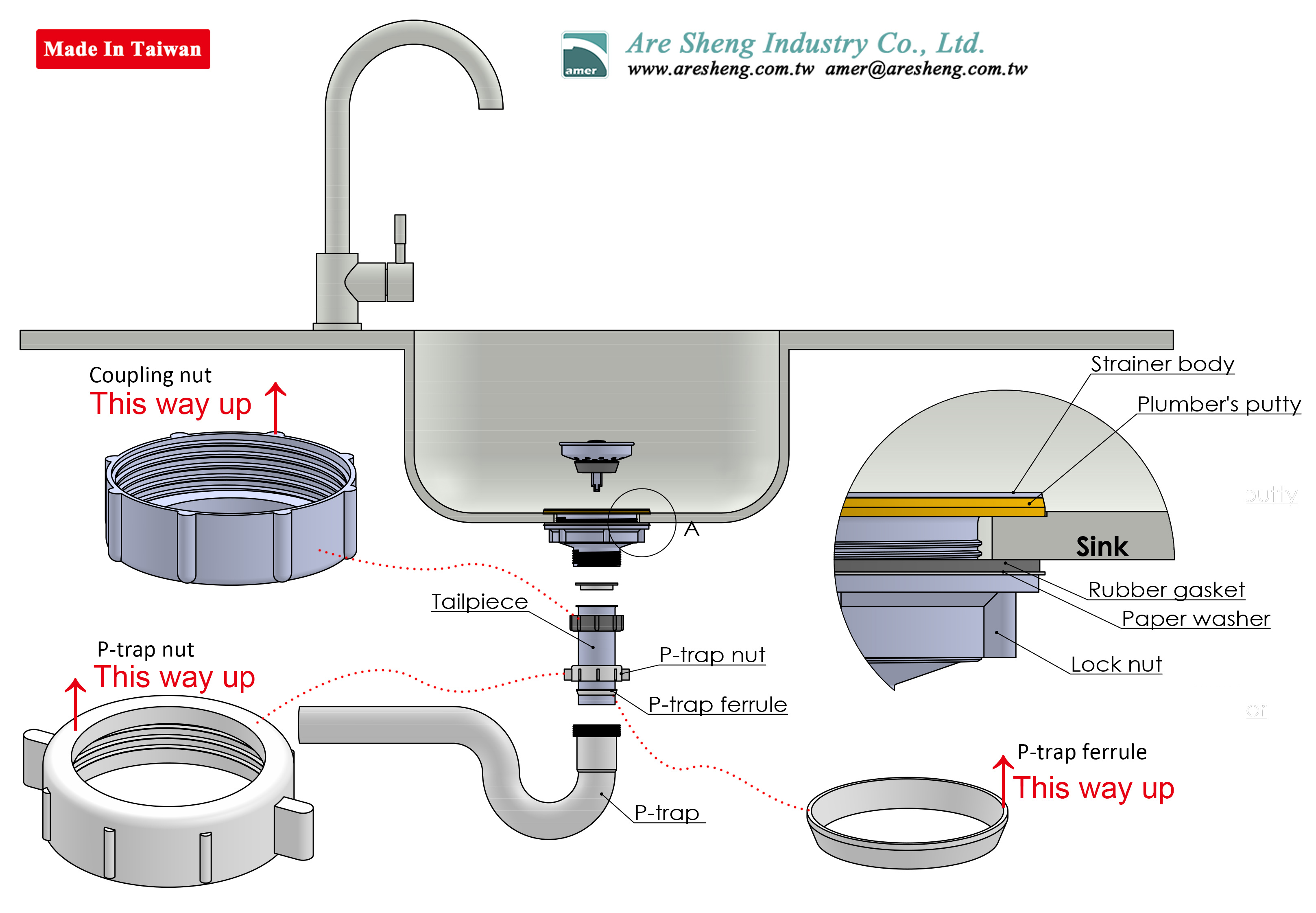 Repair your leaky sink strainer - illustration