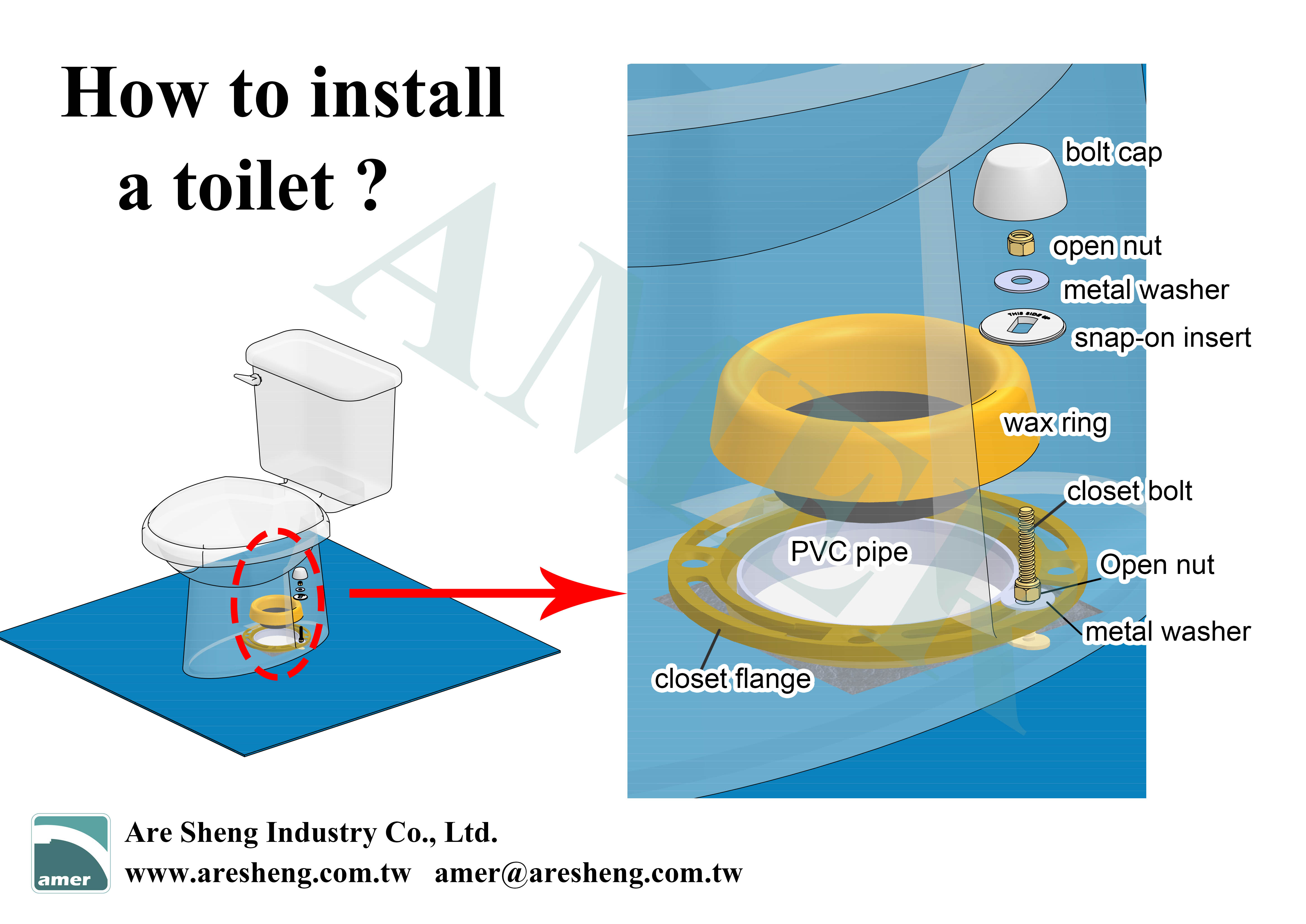 How to install a toilet by yourself